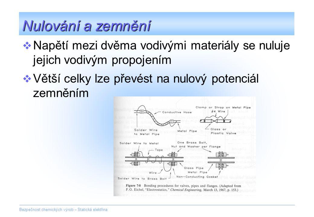 Nulování a zemnění Napětí mezi dvěma vodivými materiály se nuluje jejich vodivým propojením.