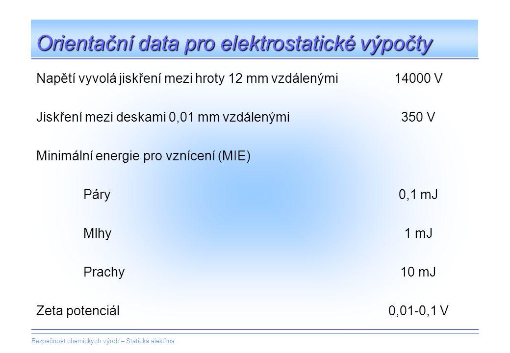 Orientační data pro elektrostatické výpočty