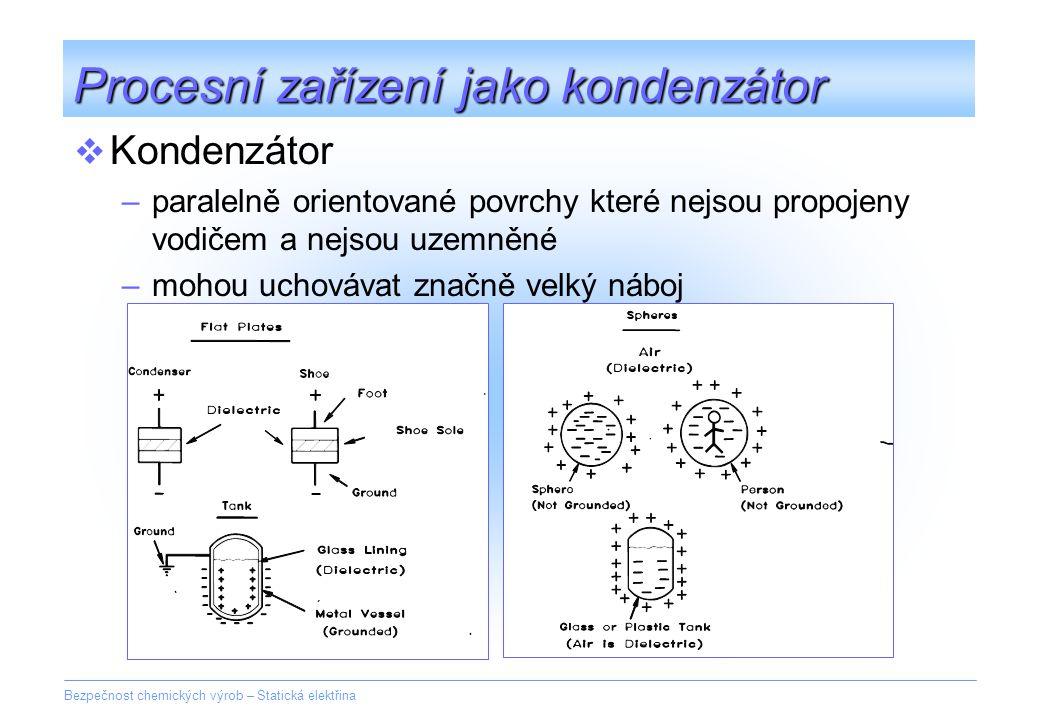 Procesní zařízení jako kondenzátor