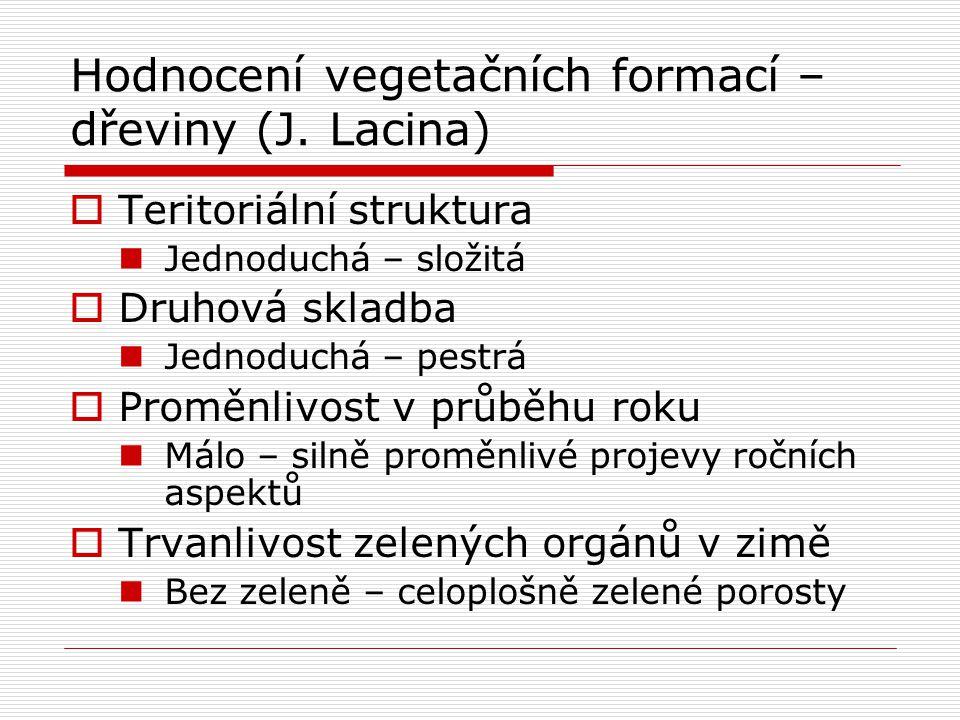 Hodnocení vegetačních formací – dřeviny (J. Lacina)