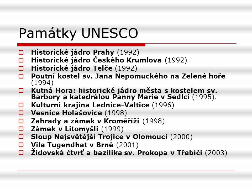 Památky UNESCO Historické jádro Prahy (1992)