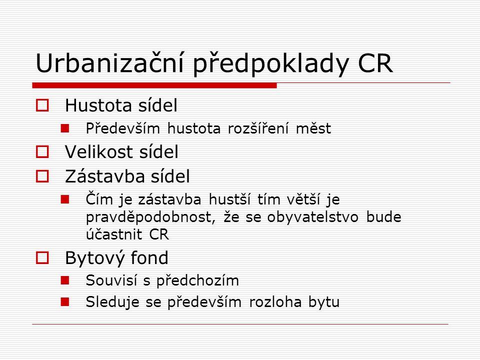 Urbanizační předpoklady CR