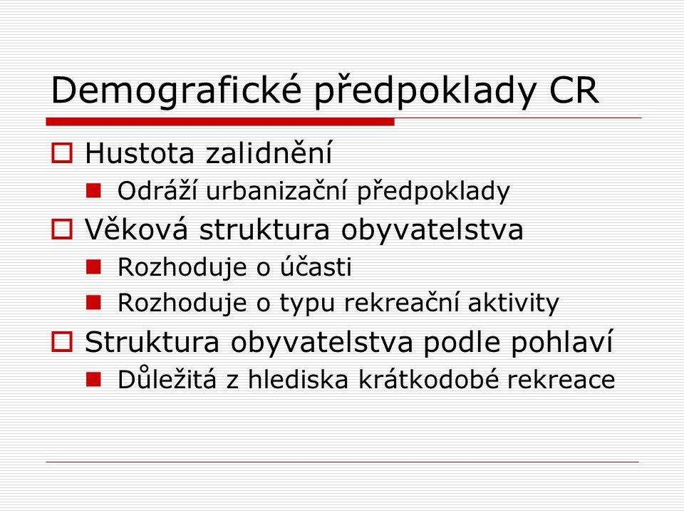 Demografické předpoklady CR