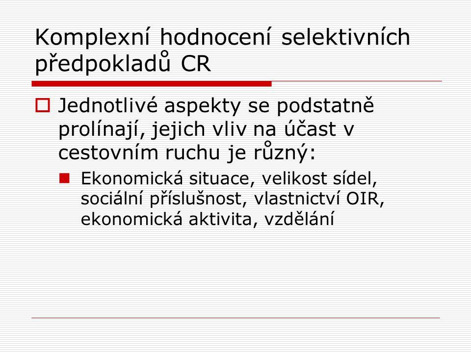 Komplexní hodnocení selektivních předpokladů CR