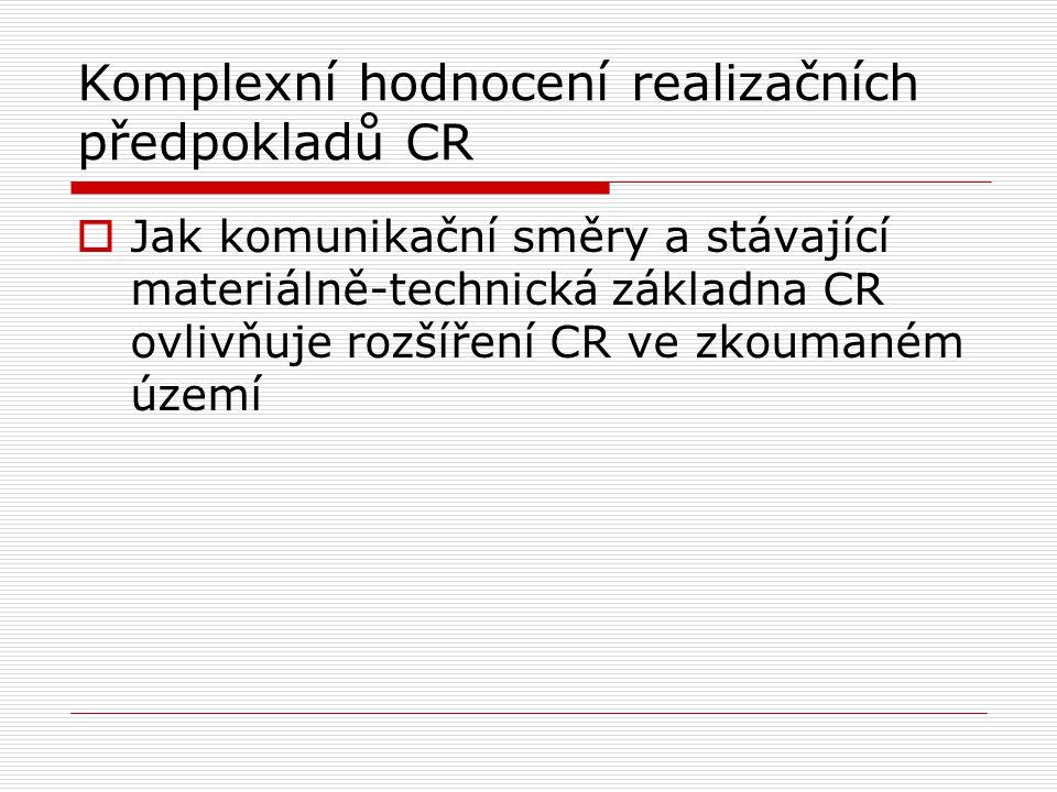 Komplexní hodnocení realizačních předpokladů CR