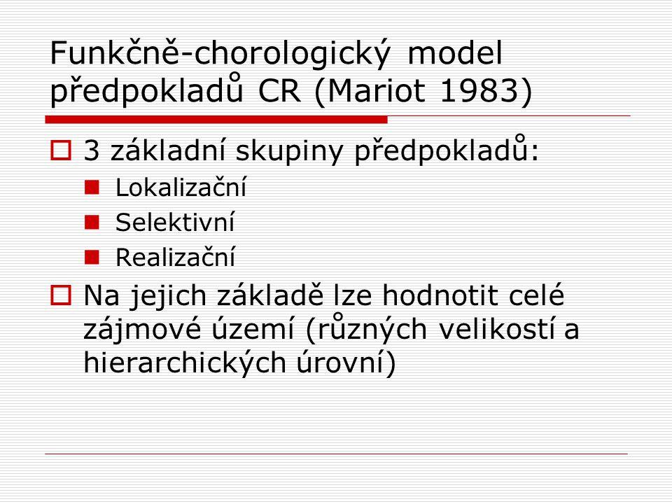 Funkčně-chorologický model předpokladů CR (Mariot 1983)