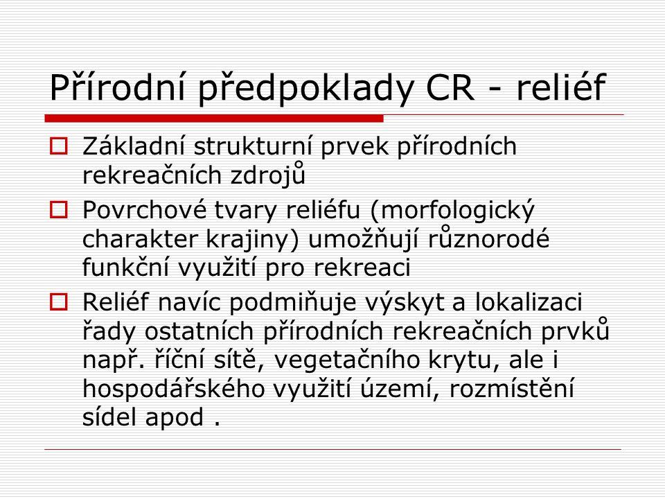 Přírodní předpoklady CR - reliéf