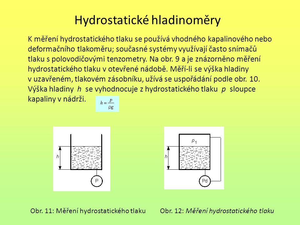 Hydrostatické hladinoměry