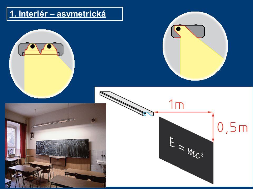1. Interiér – asymetrická