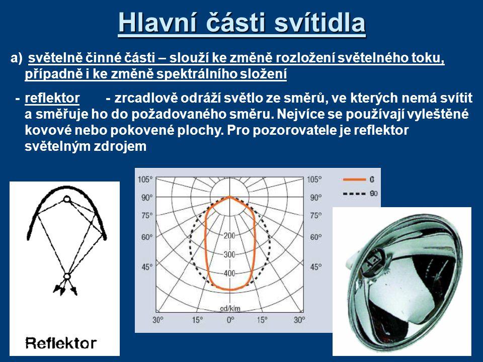 Hlavní části svítidla a) světelně činné části – slouží ke změně rozložení světelného toku, případně i ke změně spektrálního složení.