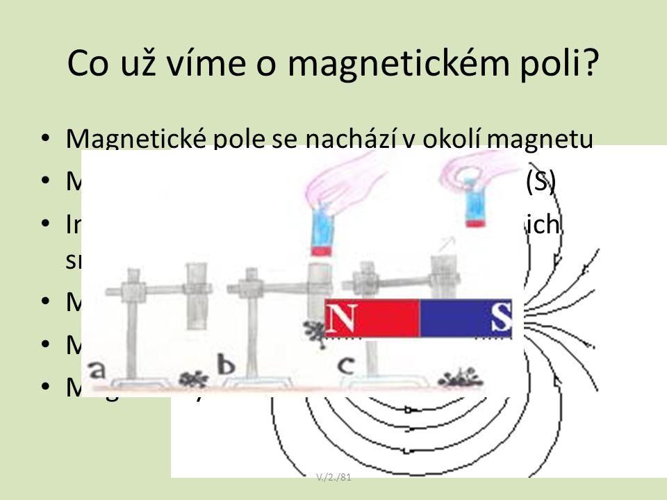 Co už víme o magnetickém poli