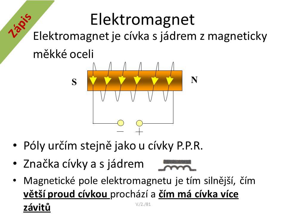 Elektromagnet Zápis Elektromagnet je cívka s jádrem z magneticky