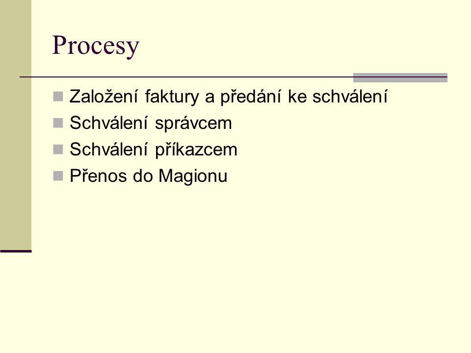 Procesy Založení faktury a předání ke schválení Schválení správcem