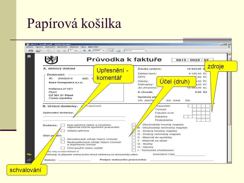 Papírová košilka zdroje Upřesnění - komentář Účel (druh) schvalování