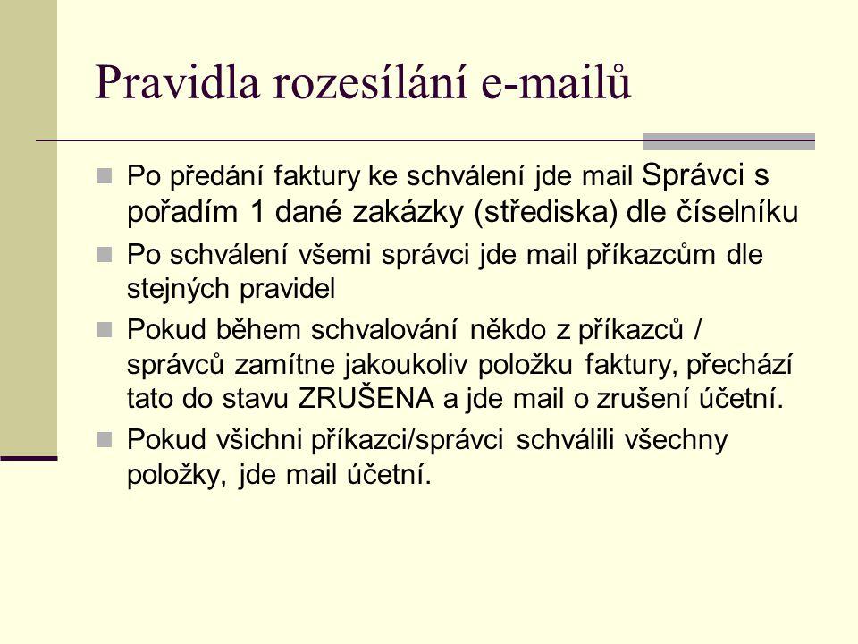 Pravidla rozesílání e-mailů