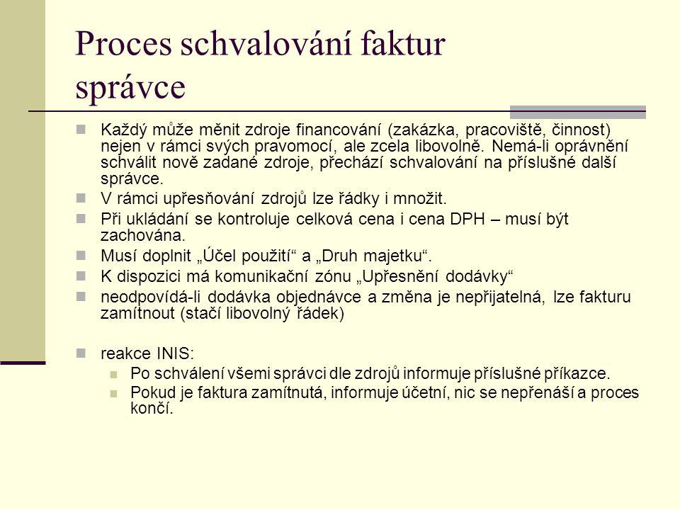 Proces schvalování faktur správce