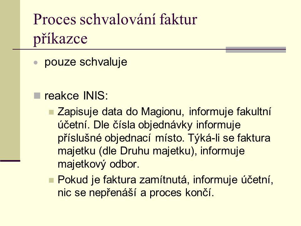 Proces schvalování faktur příkazce