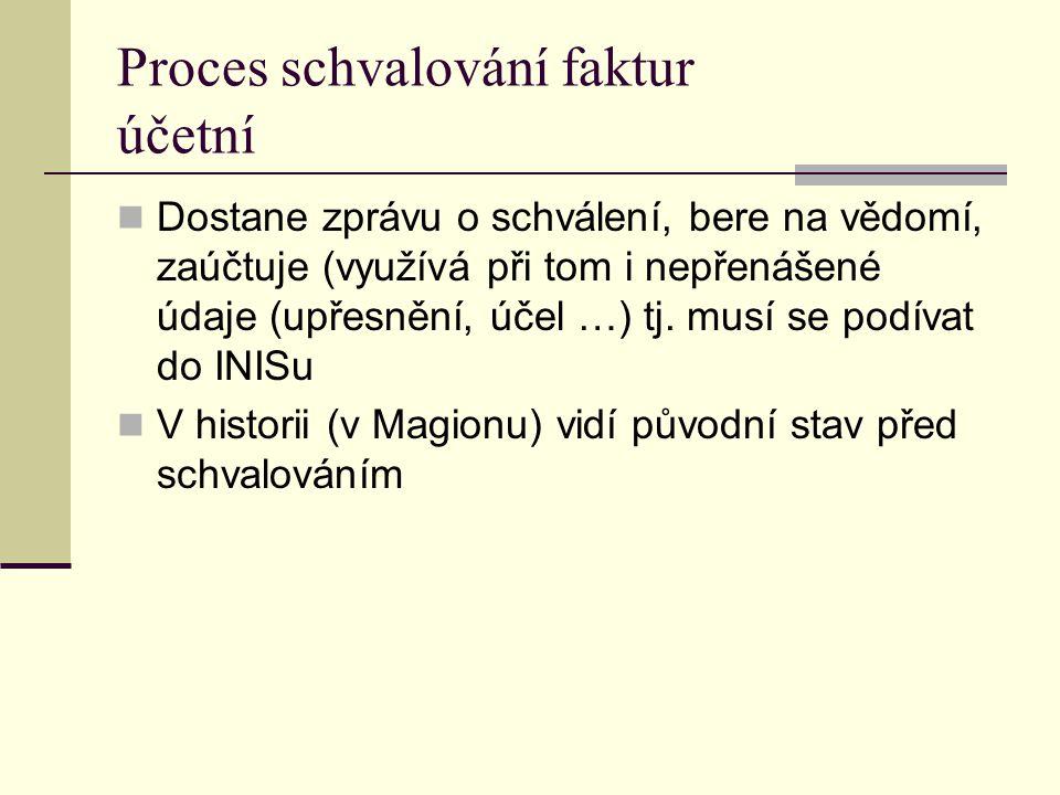 Proces schvalování faktur účetní