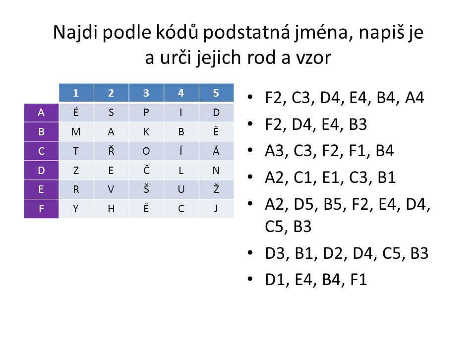 Najdi podle kódů podstatná jména, napiš je a urči jejich rod a vzor