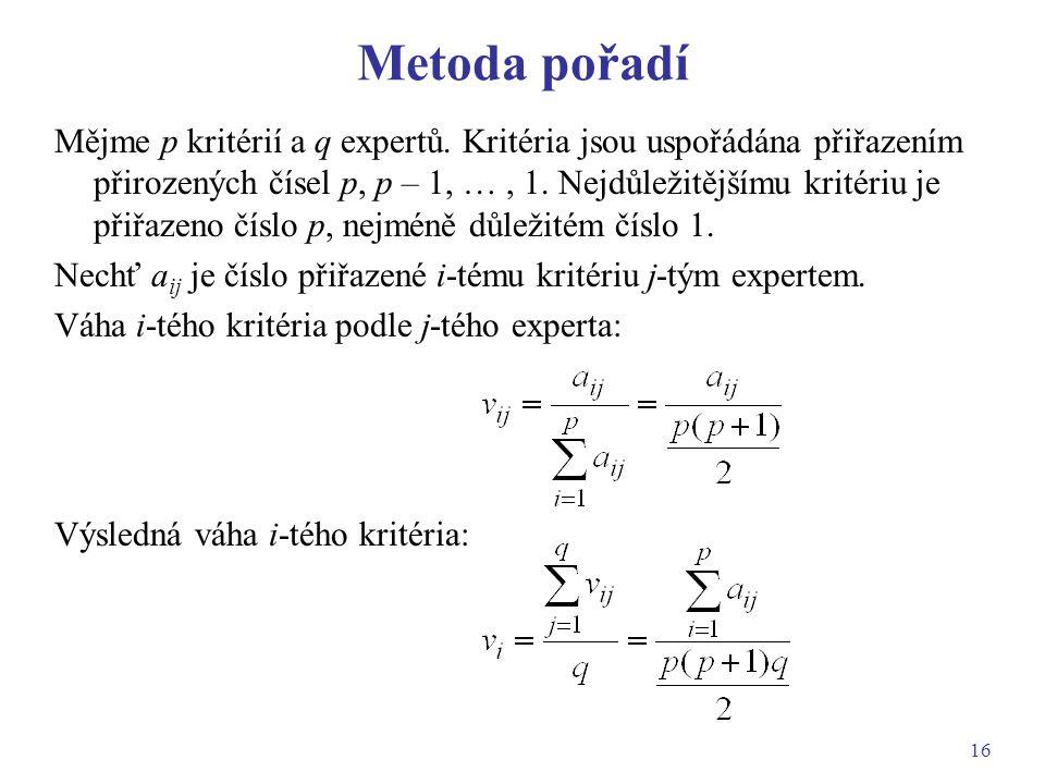Metoda pořadí