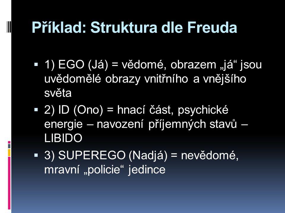 Příklad: Struktura dle Freuda