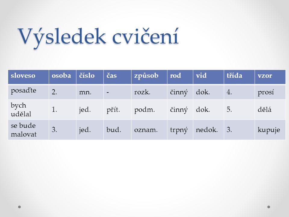 Výsledek cvičení sloveso osoba číslo čas způsob rod vid třída vzor