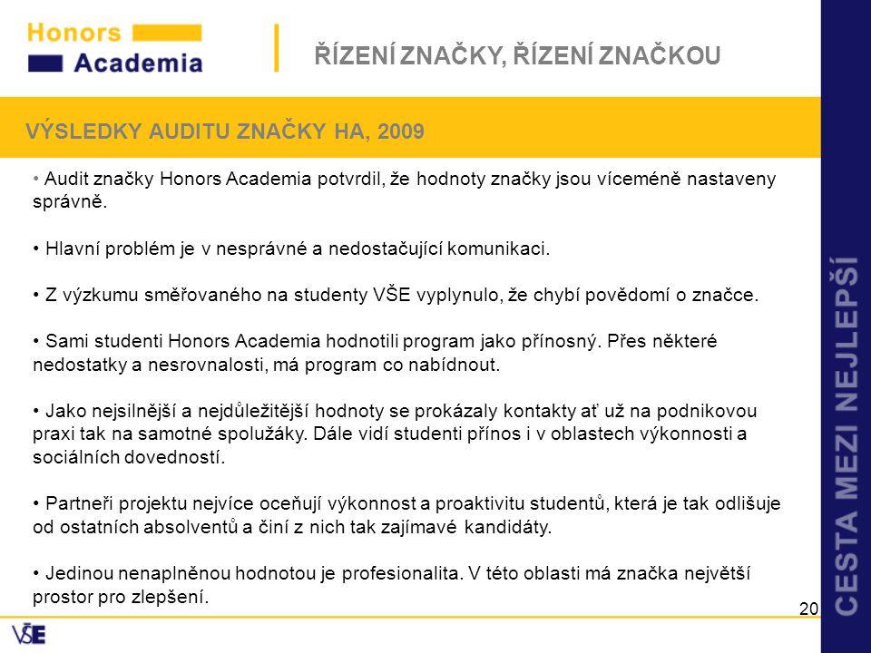 VÝSLEDKY AUDITU ZNAČKY HA, 2009