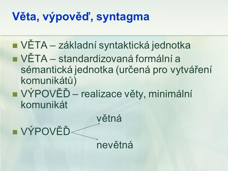 Věta, výpověď, syntagma VĚTA – základní syntaktická jednotka