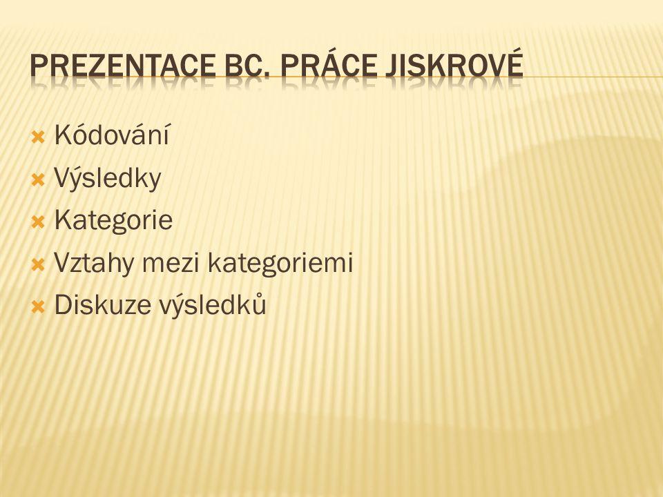 Prezentace bc. práce Jiskrové