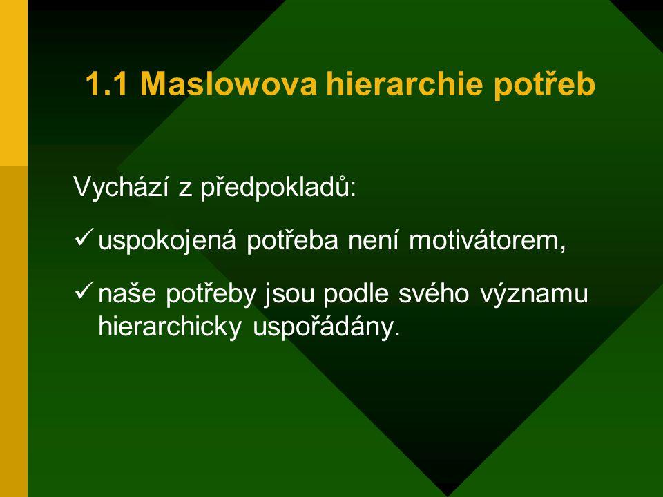 1.1 Maslowova hierarchie potřeb