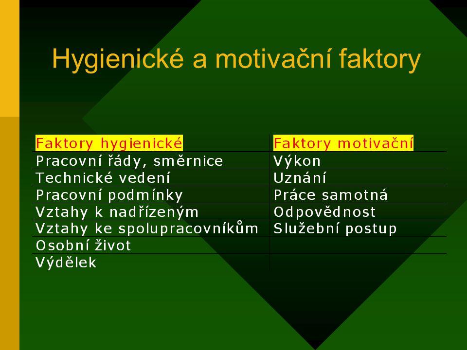 Hygienické a motivační faktory