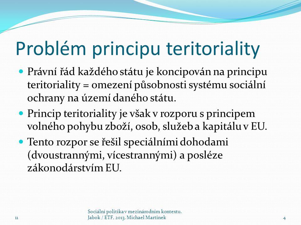 Problém principu teritoriality