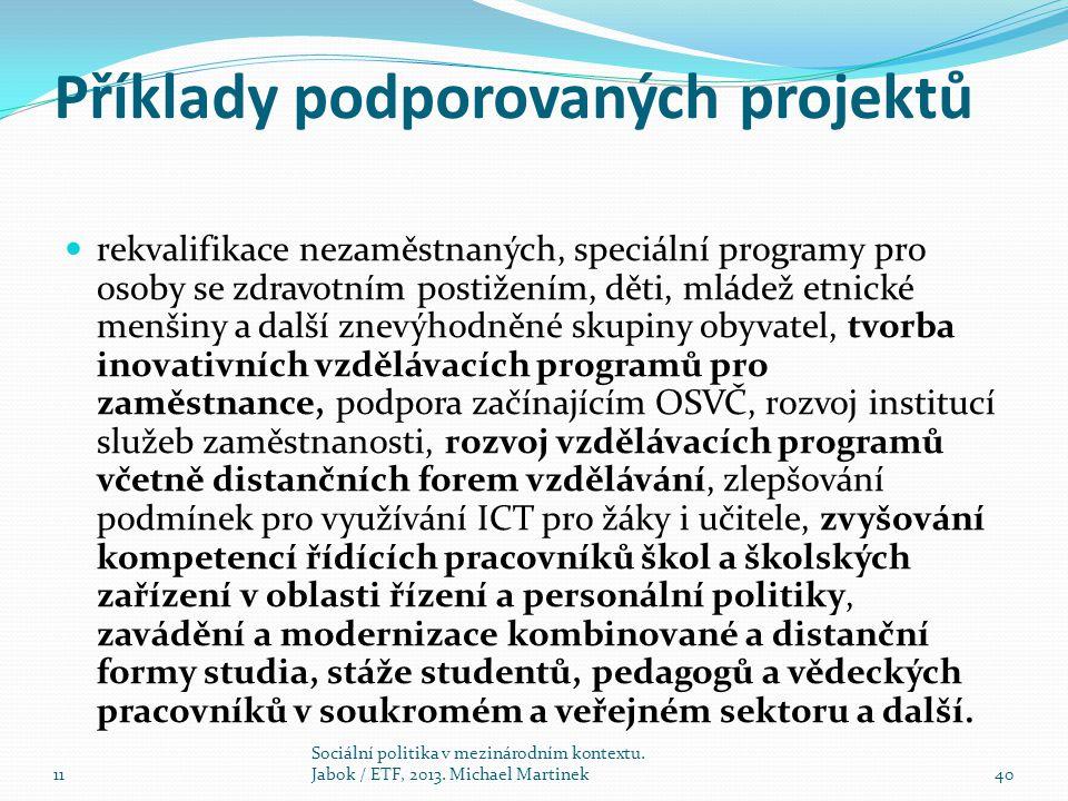 Příklady podporovaných projektů