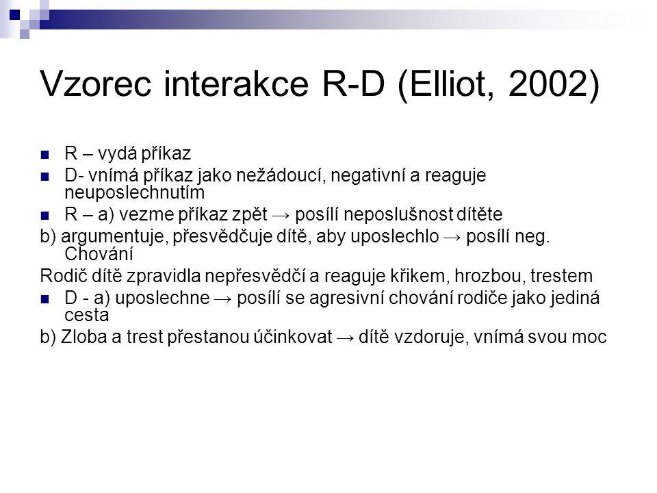 Vzorec interakce R-D (Elliot, 2002)