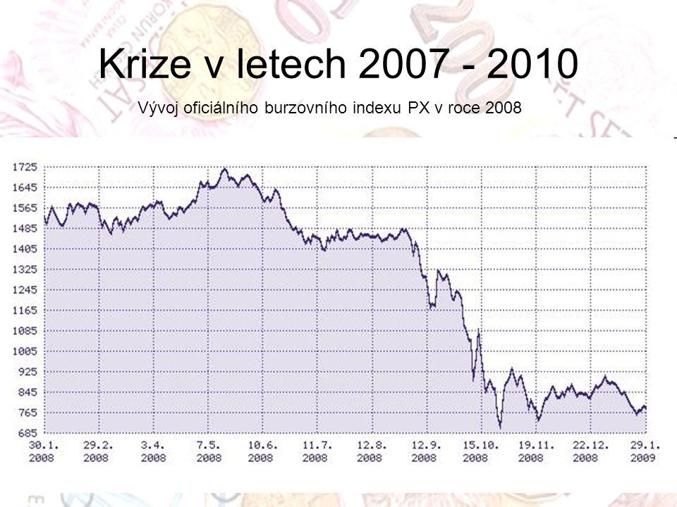 Krize v letech 2007 - 2010 Vývoj oficiálního burzovního indexu PX v roce 2008