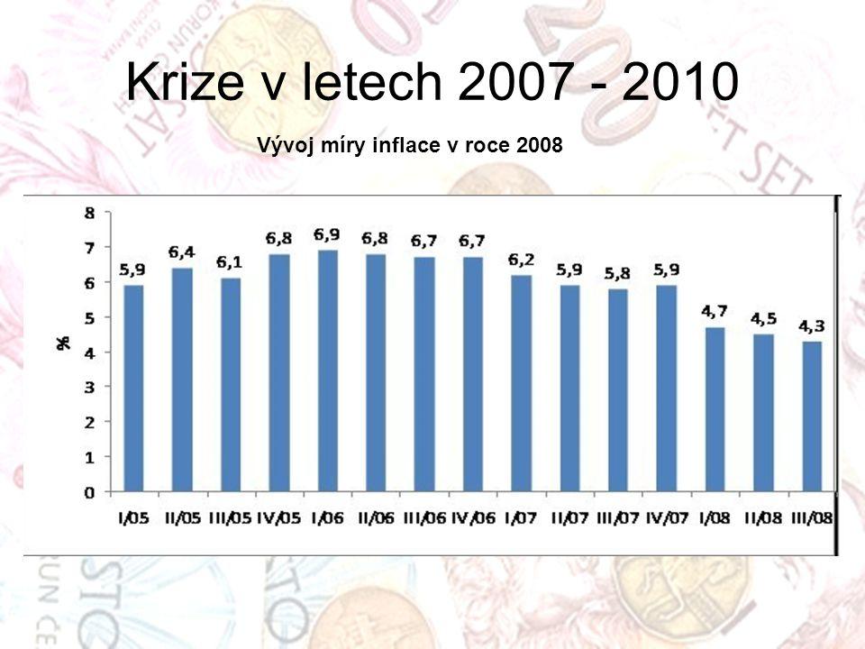 Krize v letech 2007 - 2010 Vývoj míry inflace v roce 2008