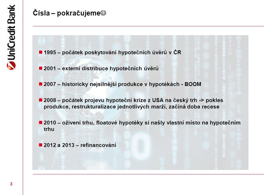 Čísla – pokračujeme 1995 – počátek poskytování hypotečních úvěrů v ČR