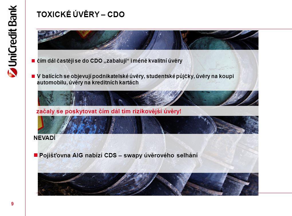 """TOXICKÉ ÚVĚRY – CDO čím dál častěji se do CDO """"zabalují i méně kvalitní úvěry."""