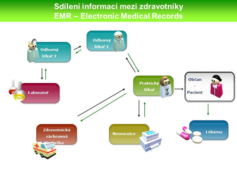 Sdílení informací mezi zdravotníky EMR – Electronic Medical Records