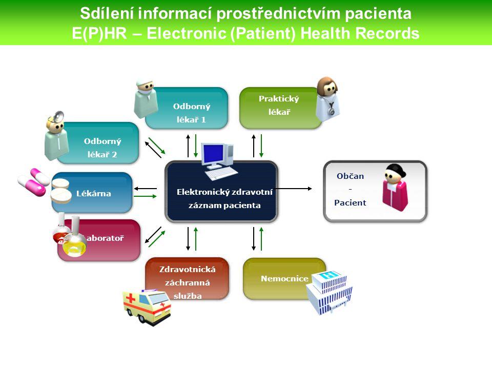 Sdílení informací prostřednictvím pacienta