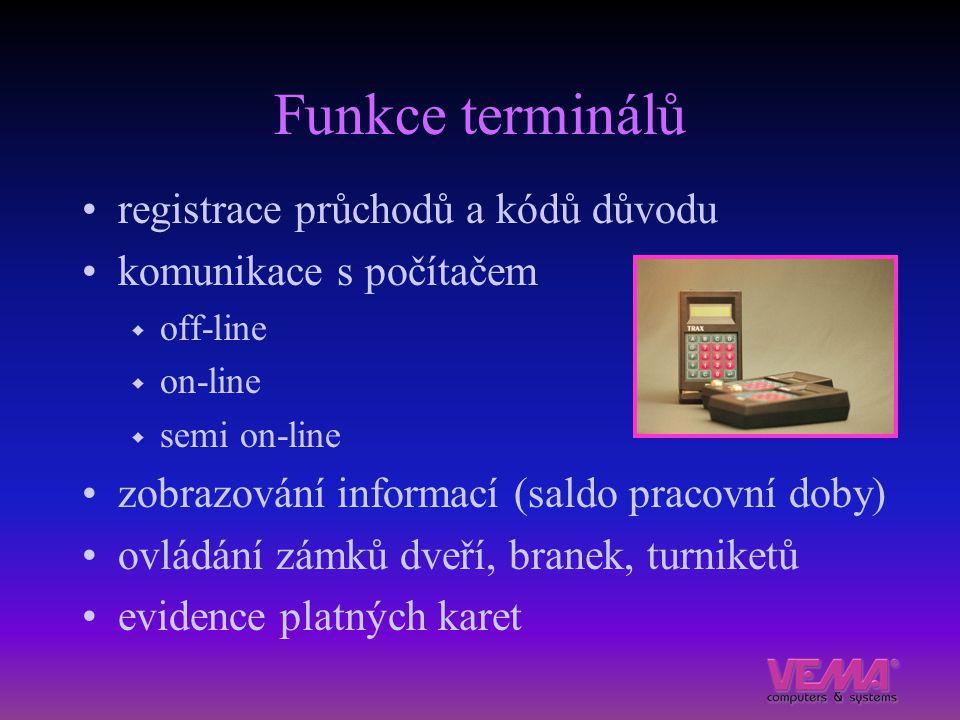 Funkce terminálů registrace průchodů a kódů důvodu