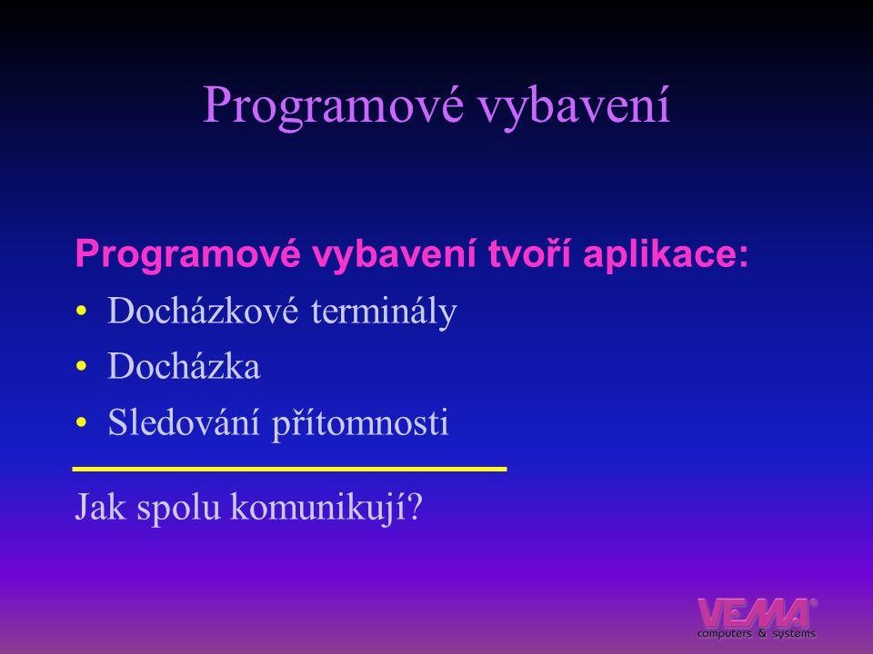 Programové vybavení Programové vybavení tvoří aplikace: