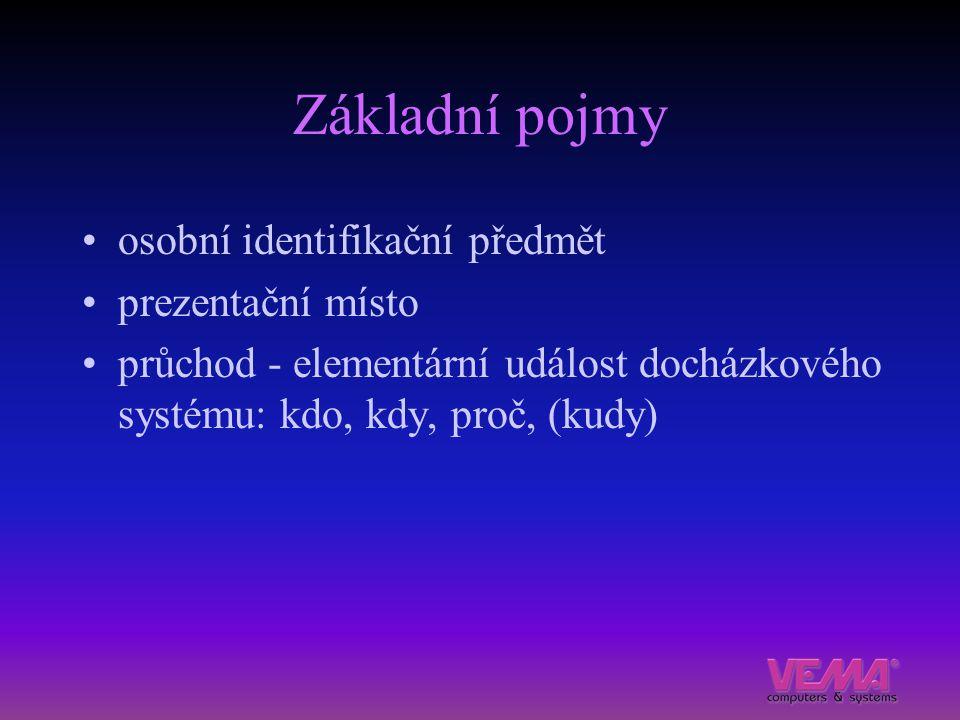 Základní pojmy osobní identifikační předmět prezentační místo