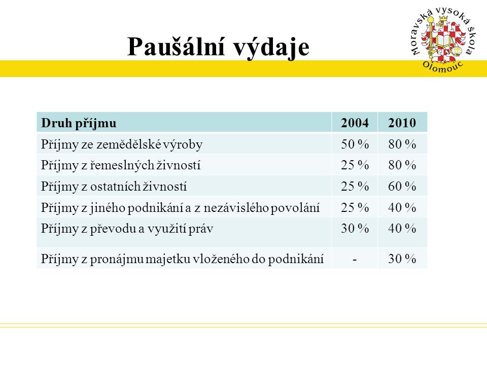 Paušální výdaje Druh příjmu 2004 2010 Příjmy ze zemědělské výroby 50 %