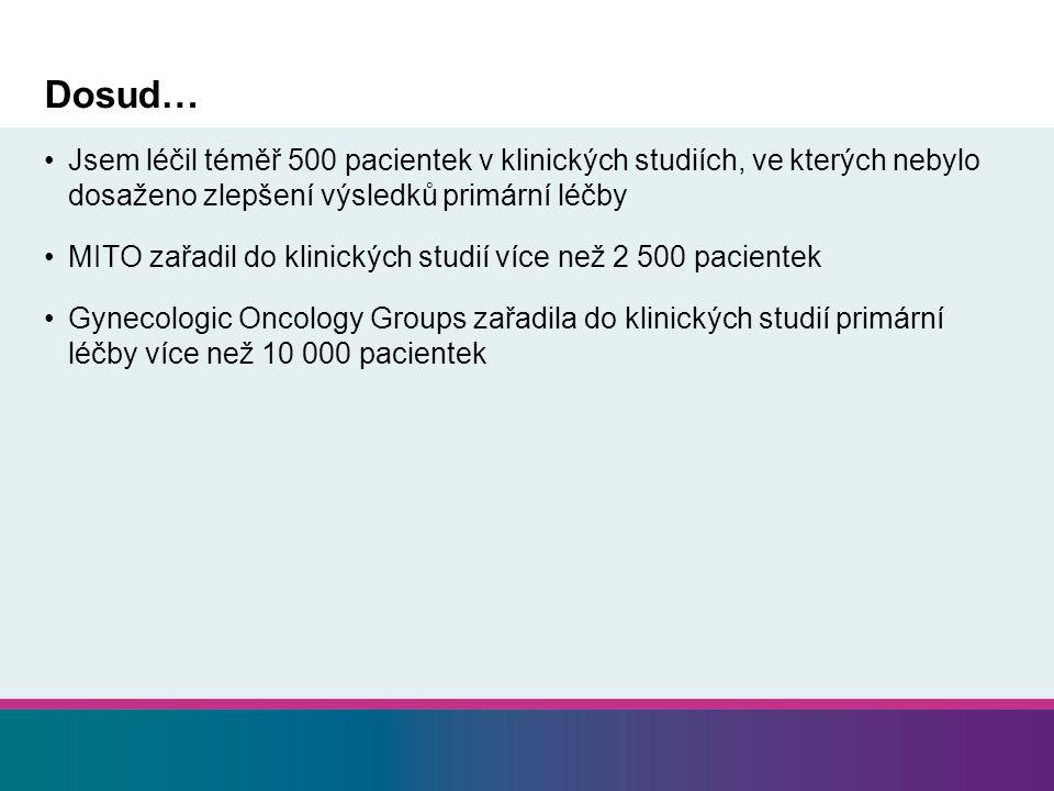 Dosud… Jsem léčil téměř 500 pacientek v klinických studiích, ve kterých nebylo dosaženo zlepšení výsledků primární léčby.