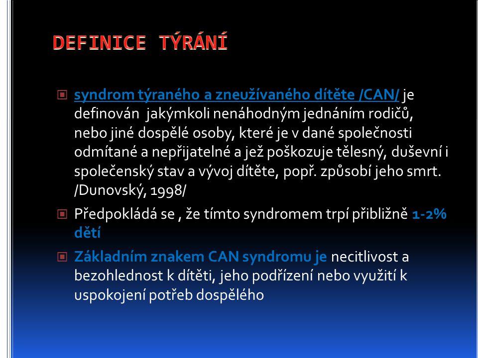 DEFINICE TÝRÁNÍ