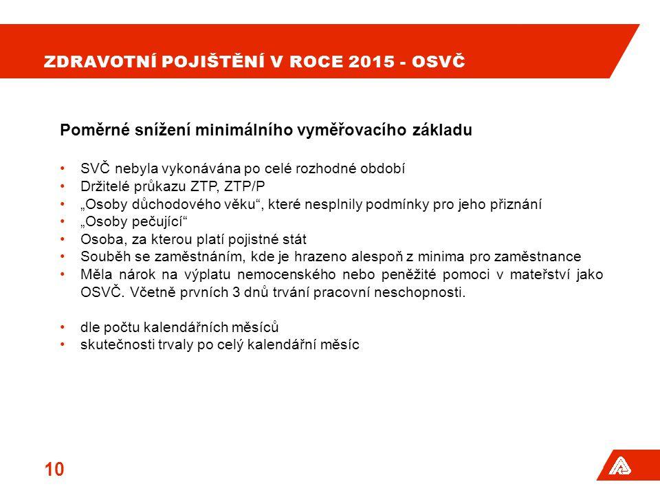 Zdravotní pojištění v roce 2015 - OSVČ