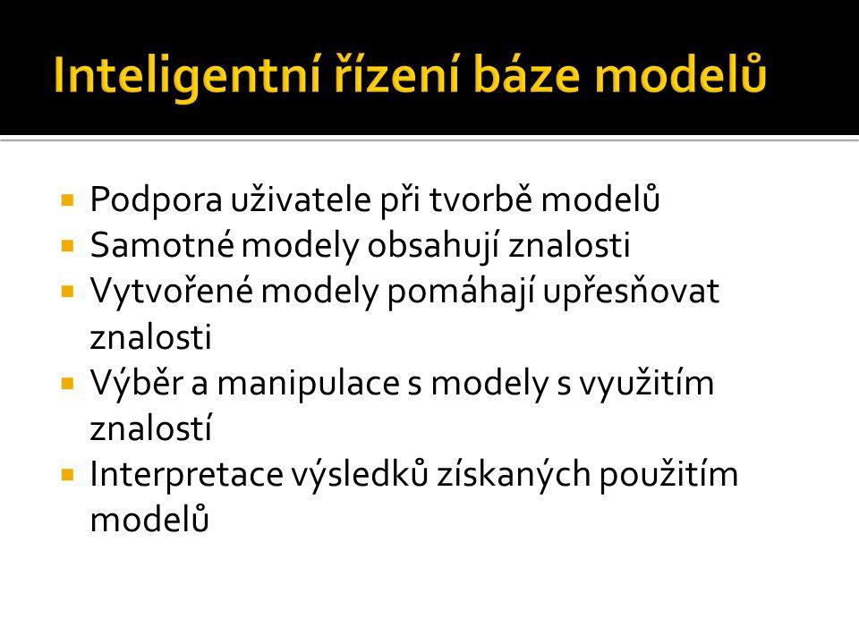Inteligentní řízení báze modelů