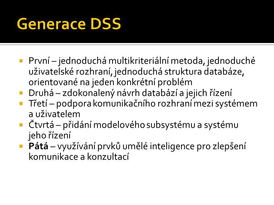 Generace DSS