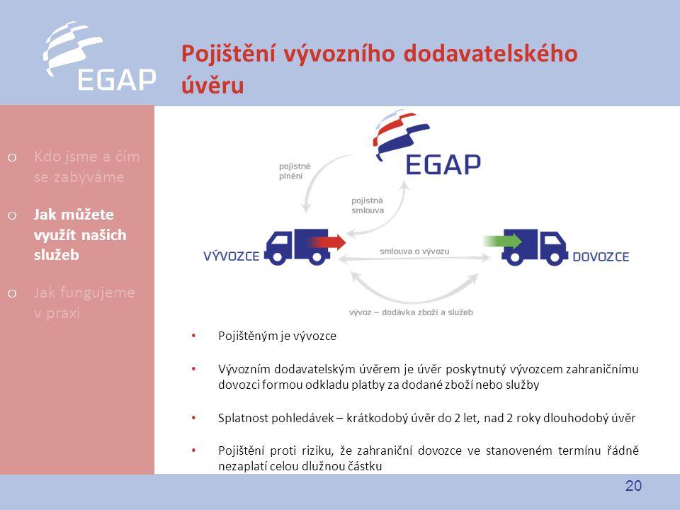 Pojištění vývozního dodavatelského úvěru